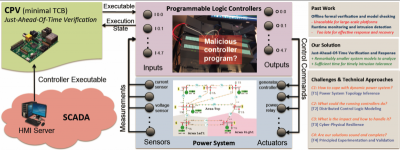 an image overview of Davis' project to verify power networks at the device level.
