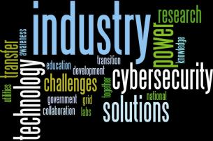 industry interaction wordle